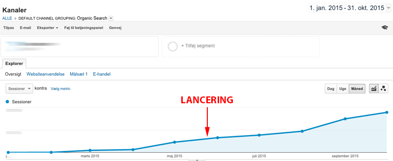 Lanceringen set i Google Analytics