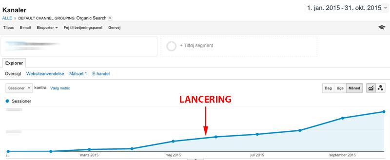 Lanceringen set i Google Analytics